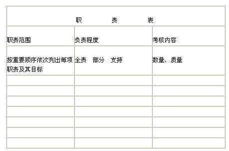 根据岗位说明书做员工晋升路径图