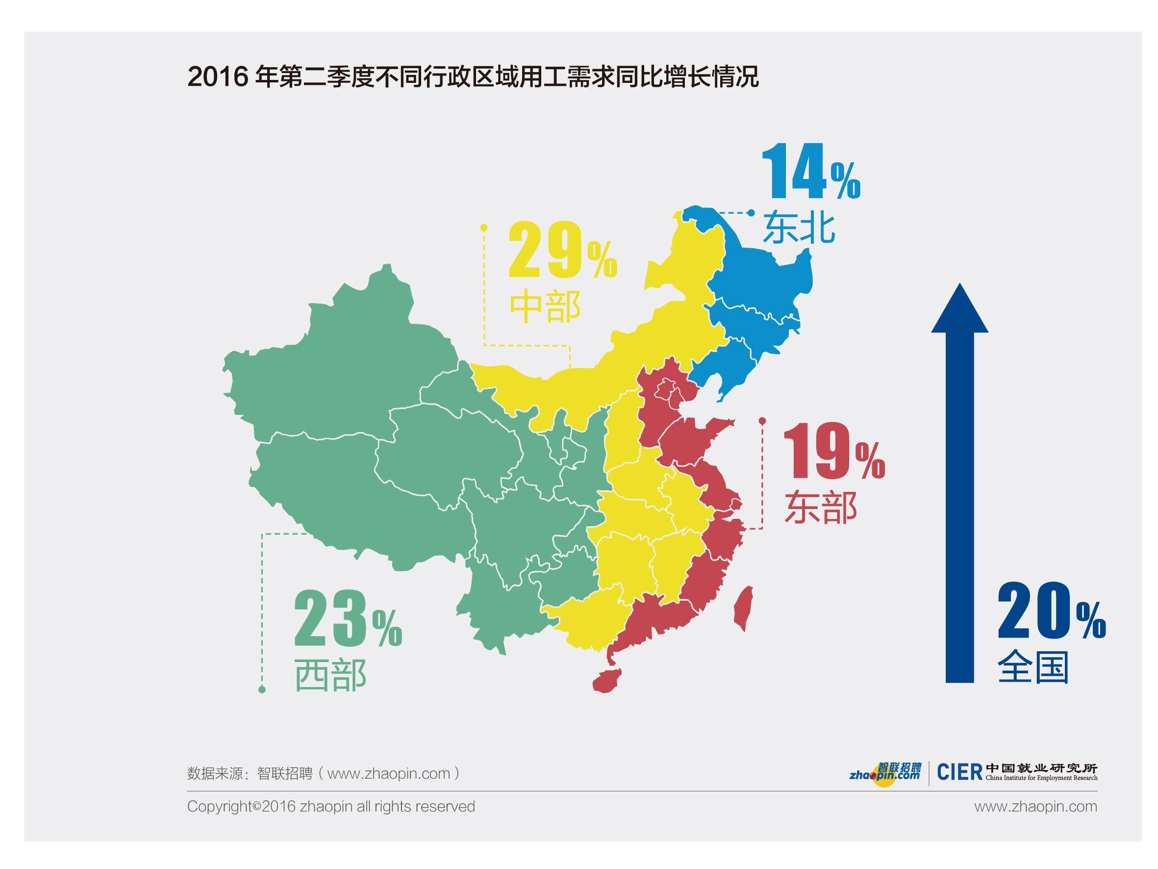 区域经济_中国经济圈区域规划总体地图