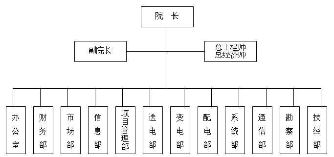 铁塔公司结构图